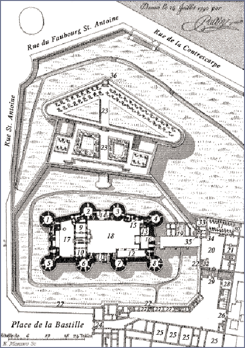 Layout of the Bastille in 1789 (after Palloy)