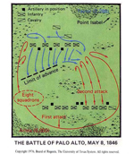 Battle of Palo Alto - May 8, 1846