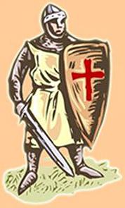 Wars, Battles & Revolutions in History